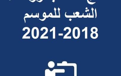نتائج انتخاب رؤساء الشعب للموسم 2018-2021